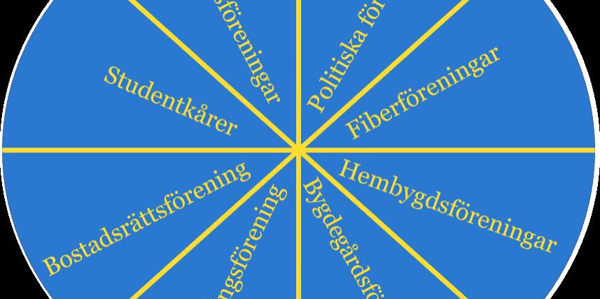 Kurser för förenings styrelser och medlemmar